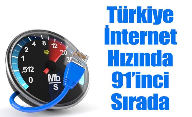 Türkiye İnternet Hızında 91'inci Sırada