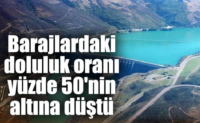 Barajlardaki doluluk oranı yüzde 50'nin altına düştü