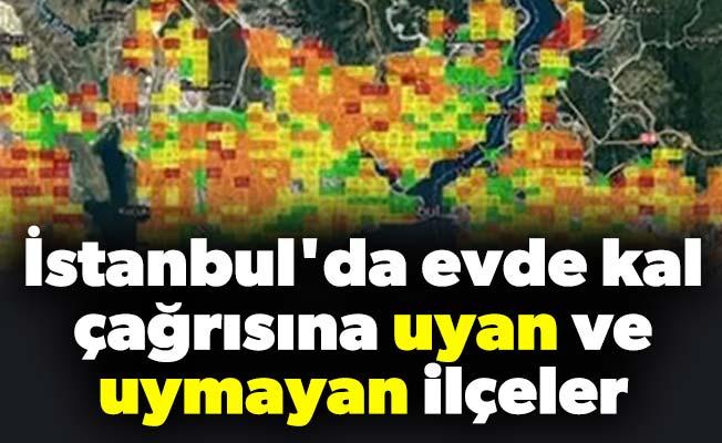 İstanbul'da evde kal çağrısına 'uyan ve uymayan ilçeler