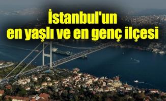 İstanbul'da en yaşlı ilçe Fatih, en genç Esenyurt