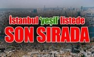İstanbul 'yeşil' listede son sırada